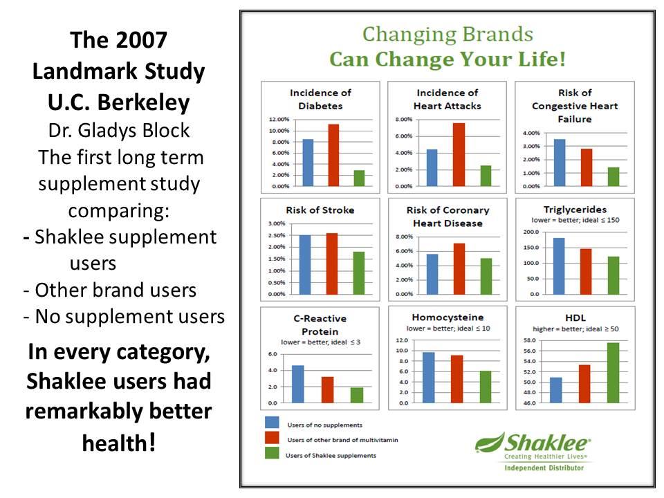 16-landmark-study-graph
